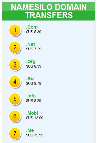 Exabytes .Com $3.99 Domain Registration | Domain Codes ...